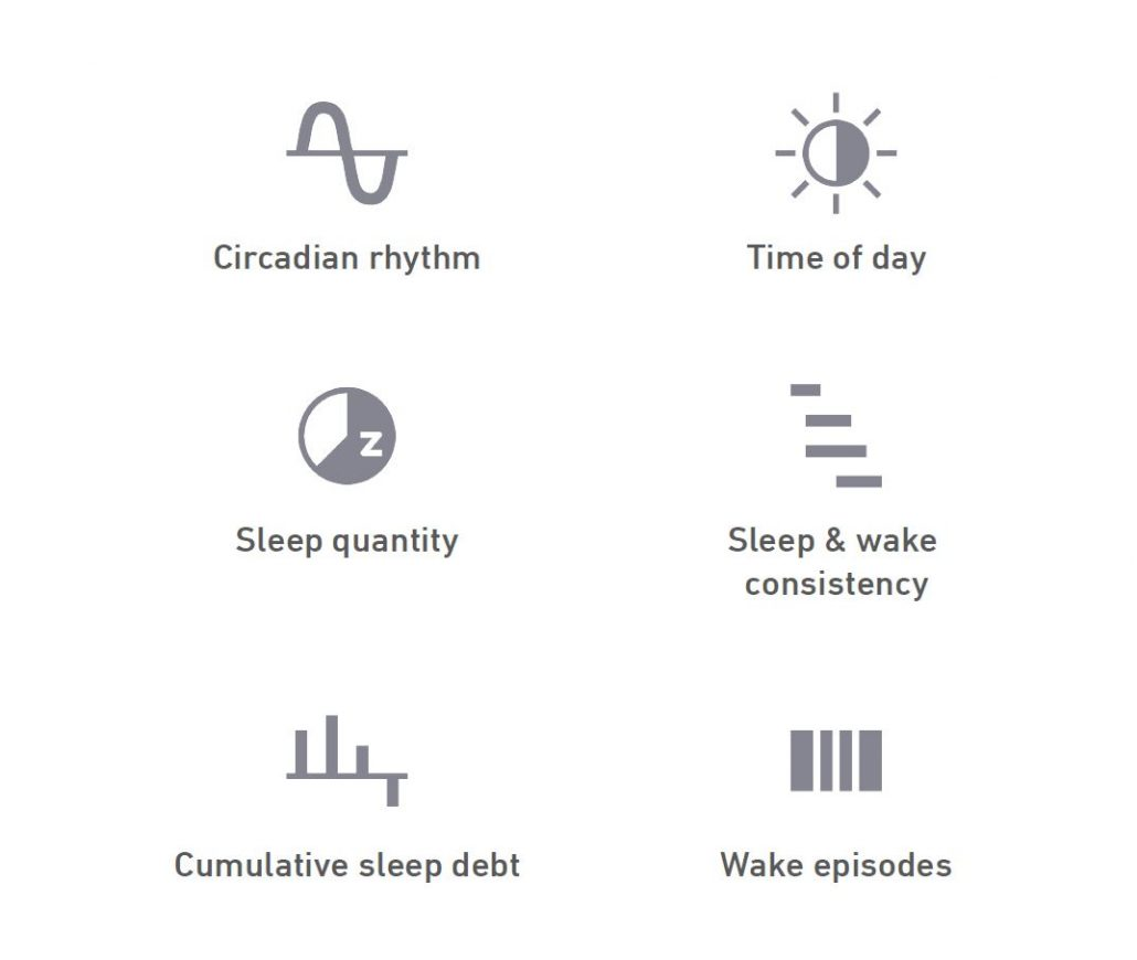 6 Factors Affecting Sleep